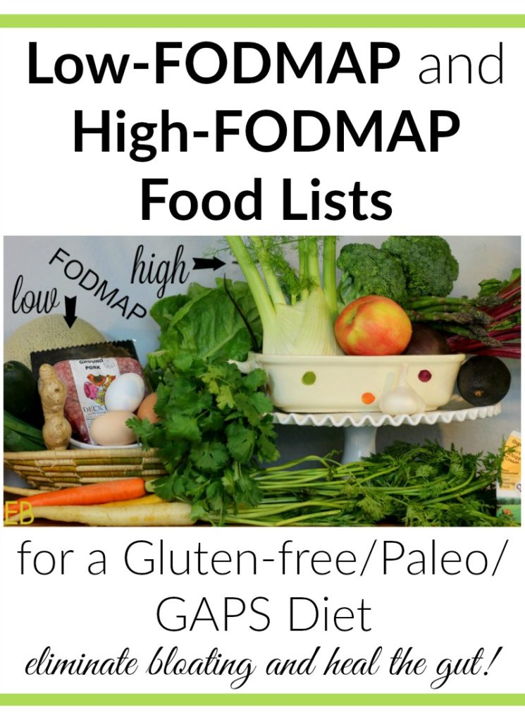 Canned Foods That Are Gluten Free
