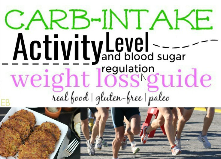 carb-intake-activity-level-weight-loss-blood-sugar-guide; freeimages.com/EinarHansen