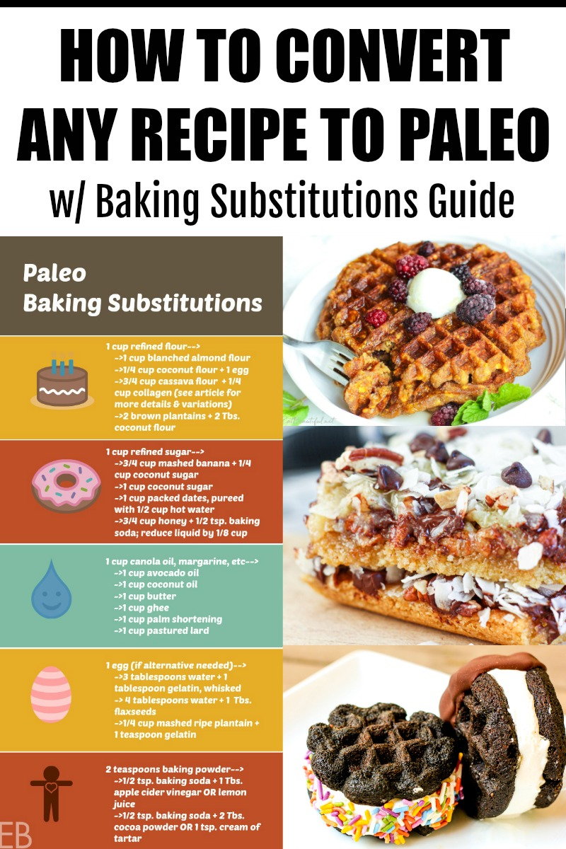 how to convert any recipe to paleo banner with baking substitutions guide and photos below