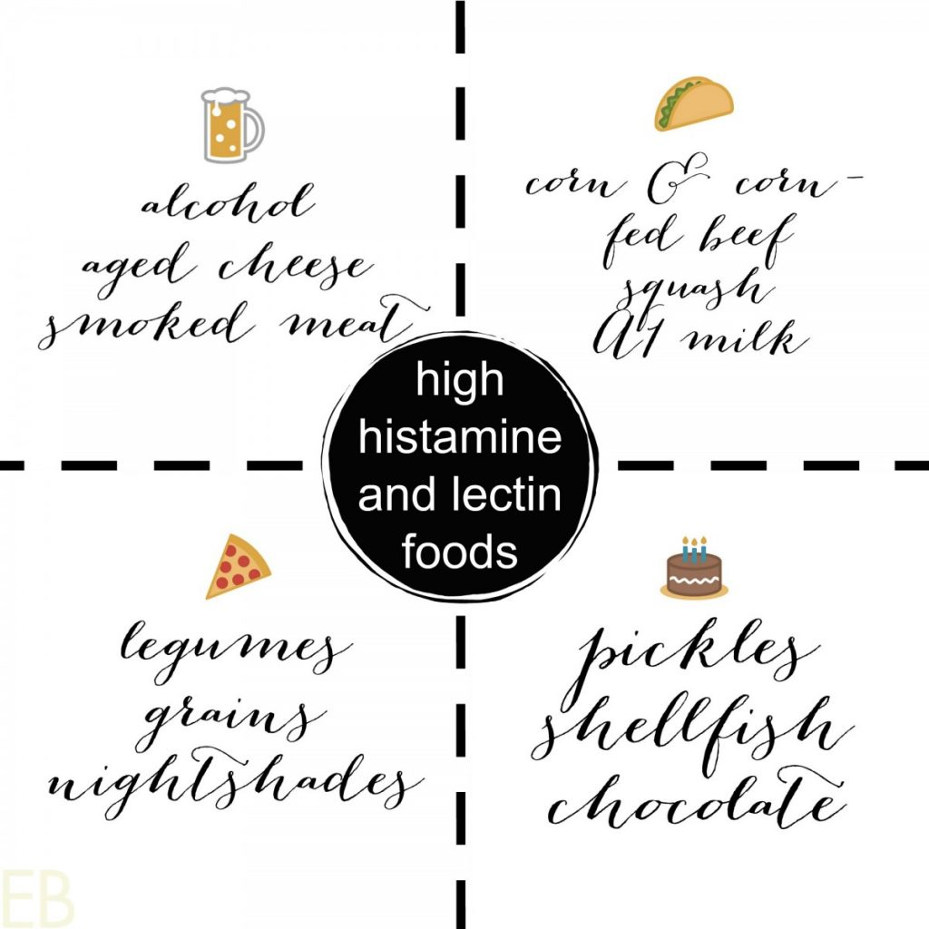 list of foods that are high histamine or high lectin