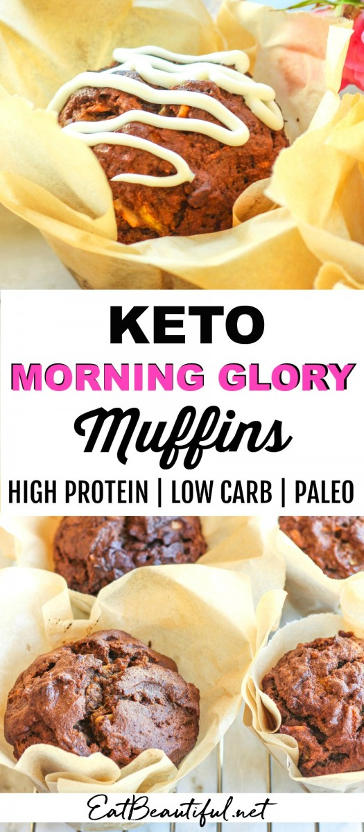 2 images of keto muffins with banner and writing