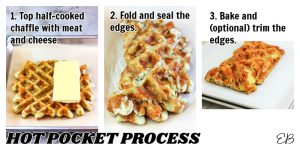 3 images of folding over the chaffle hot pocket